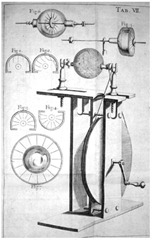 Hauksbee's Electrical Machine